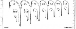 fish-hook-size-chart6