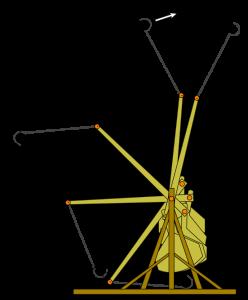 800px-Trebuchet_Scheme
